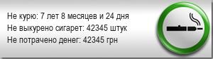 Днепропетровск 200