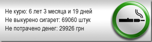 Луганская обл. 284