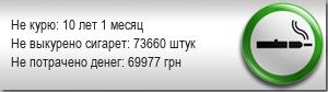 Тернополь 284
