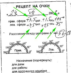 Пересчет астигматических линз  73630d1842e1d